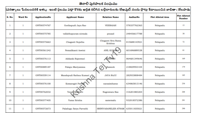 Final List of Land Allotment Beneficiaries